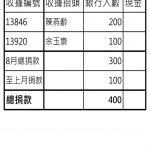 201909 供僧3