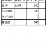 201909 放生1
